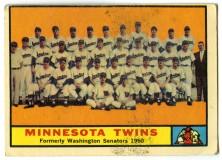 Minnesota Twins 1961 Topps
